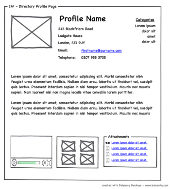 English: A wireframe document for a person pro...