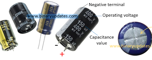 Types of Capacitor - BINARYUPDATES