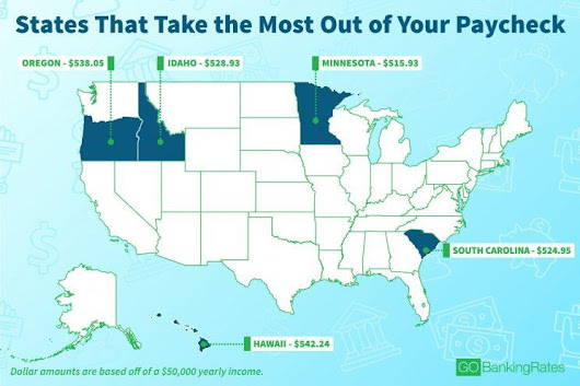 These states will take the most money out of your paycheck