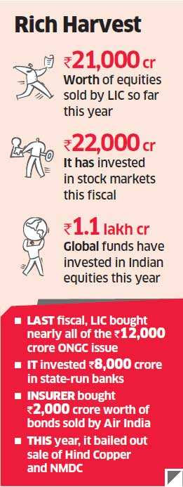 To suit the government's needs, rules were amended to allow LIC to own as much as 30 per cent in a company while its rivals can't breach the 10 per cent limit.