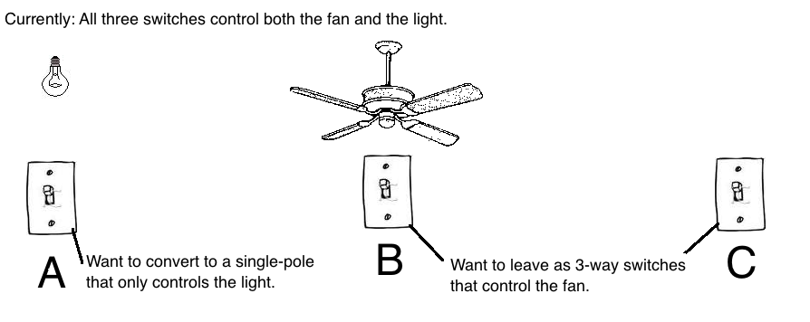 2 way light switch wiring diagram australia image 6