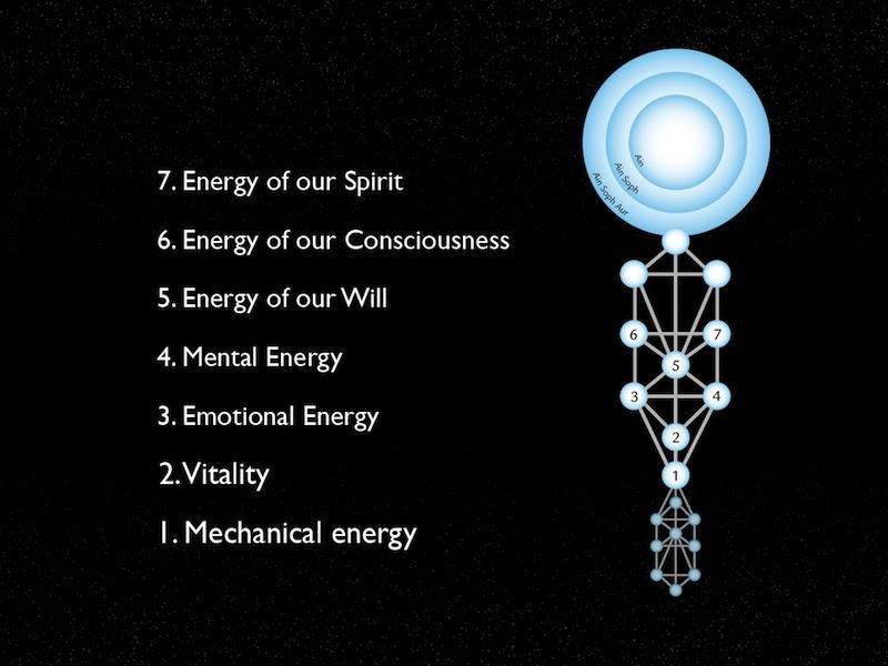 energy.006