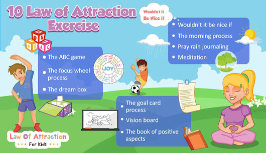 10 Law of Attraction Exercises