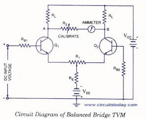 Balanced Bridge TVM