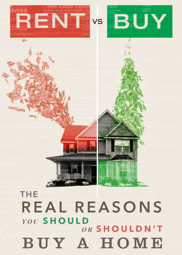 Rethinking Rent vs. Buy: The Real Reasons You Should Or ...