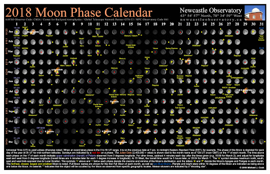 Moon Calendars | Newcastle Observatory