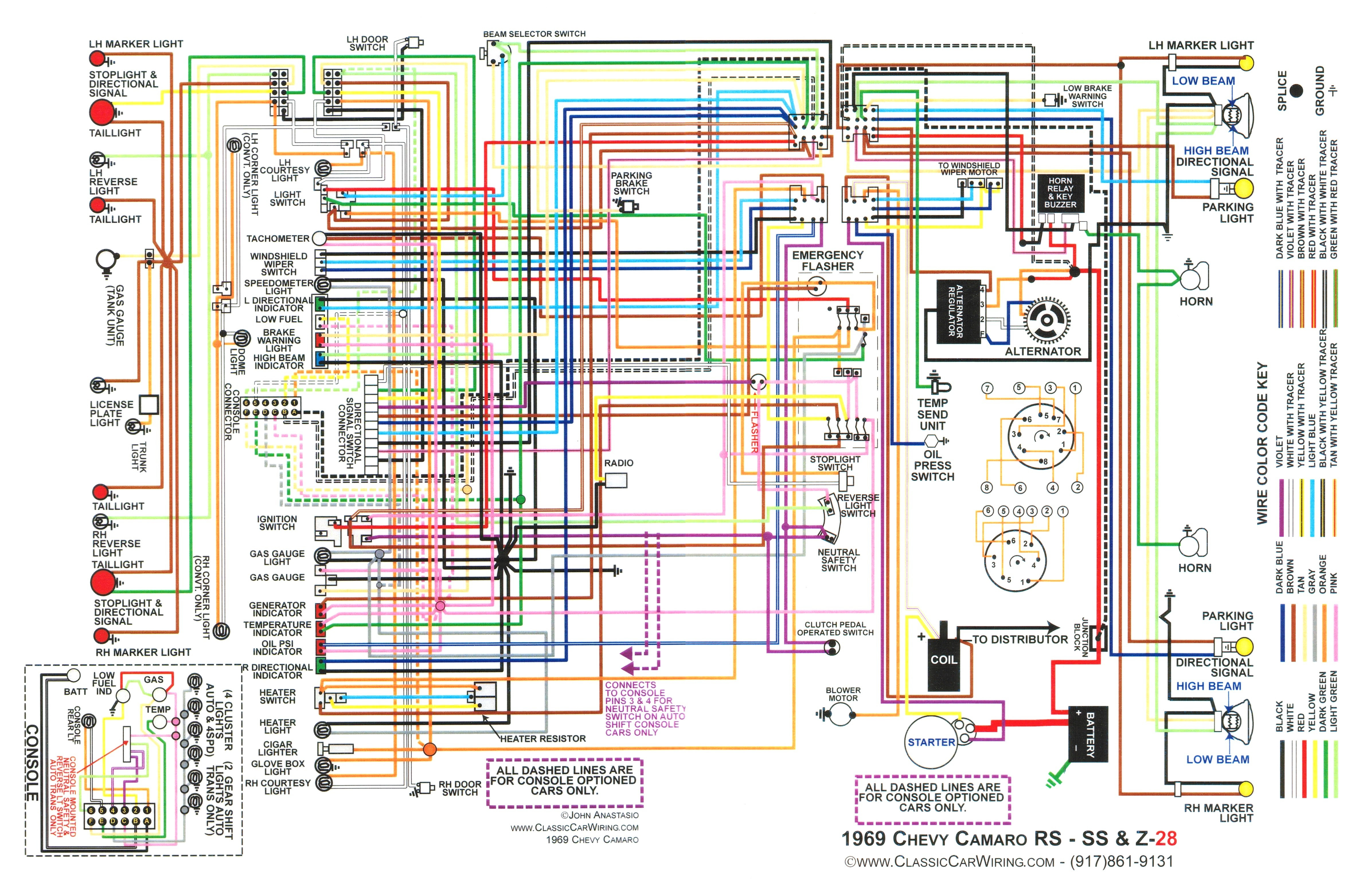 94 Caprice Starter Wiring Diagram - Wiring Diagram Networks