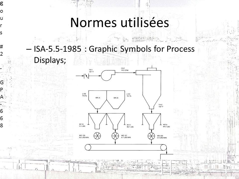Optimax 90 Trim Wiring Diagram