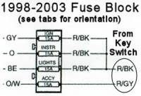 2003 Harley Davidson Fuse Box Wiring Diagrams Page Mobile Mobile Passaggimag It