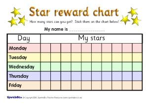 Class & Pupil Reward Charts & Monitoring & Assessment Resources ...