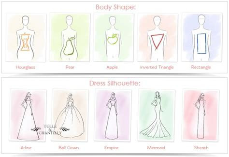 Prom Season 2013: Choose the Right Prom Dresses to Stand