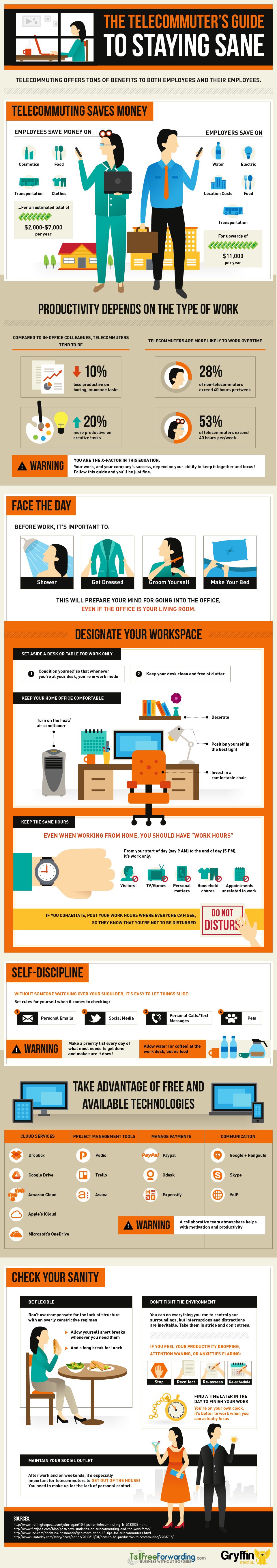Infographic: The Telecommuter's Guide to Staying Sane