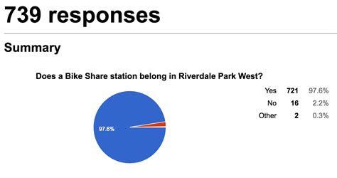 update bike share station  riverdale park west cabbagetown residents association cra