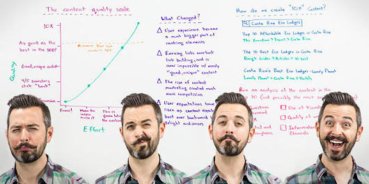 Why Good Unique Content Needs to Die - Whiteboard Friday