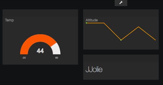Jan-Piet Mens :: In my toolbox: Freeboard: a versatile dashboard