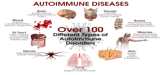How Ayurveda Can Help in Autoimmune Disorders?
