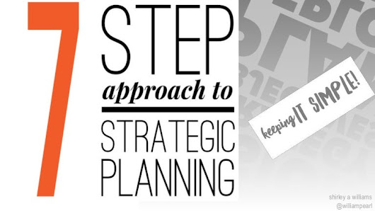 Seven step approach to strategic planning