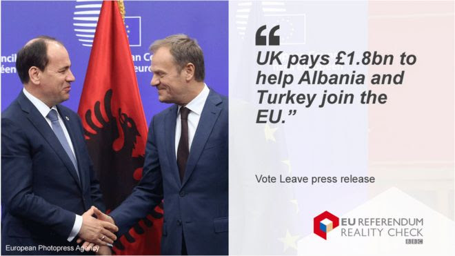 President of Albania Bujar Nishani (L) with European council President Donald Tusk next to a quote from Vote Leave: UK pays £1.8bn to help Albania and Turkey join the EU.""