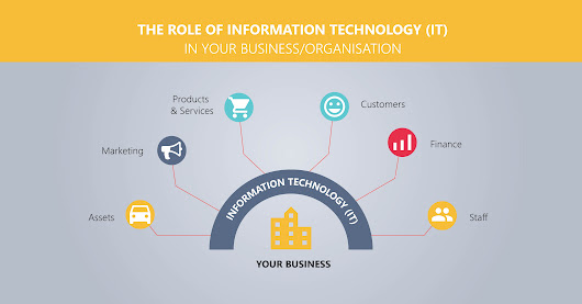 Free IT Consultancy on How To Manage Your Business/Organisation Using Information Technology - STONEK
