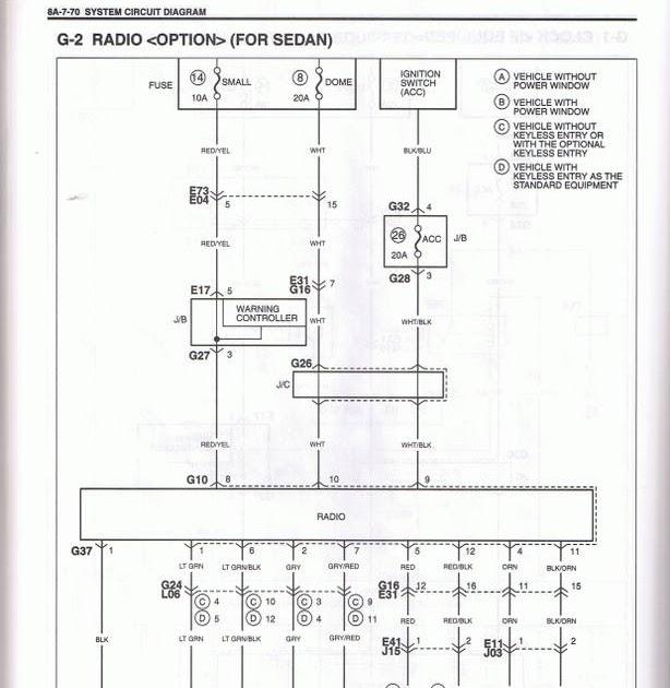 50 Schema Electrique Suzuki Baleno