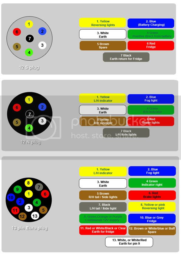 Diagram Wiring Diagram For 13 Pin Euro Plug Full Version Hd Quality Euro Plug Diagramdaineg Prenotazioneviaggio It