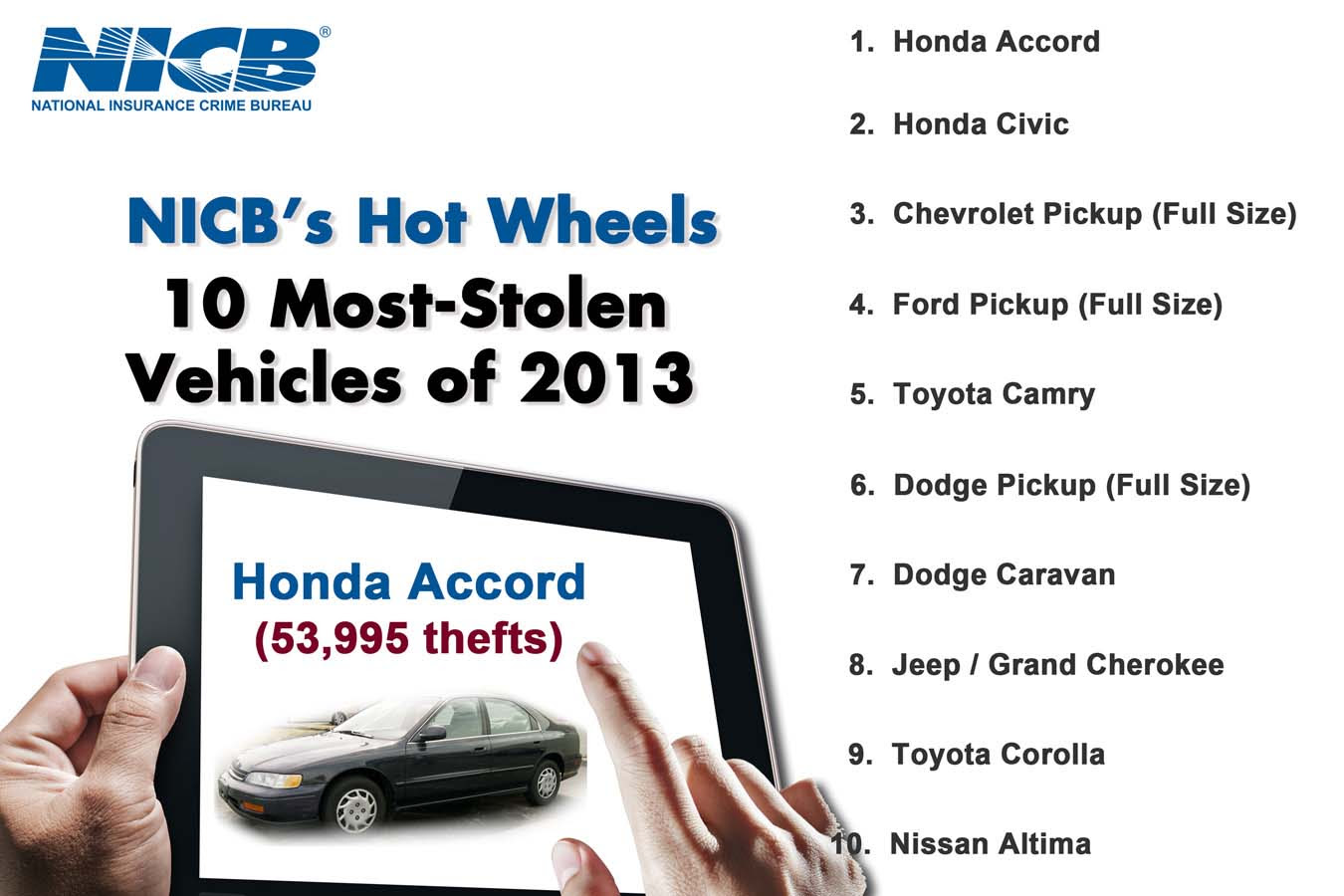insurance crime - NICB's Hot Wheels: America's 10 Most Stolen Vehicles