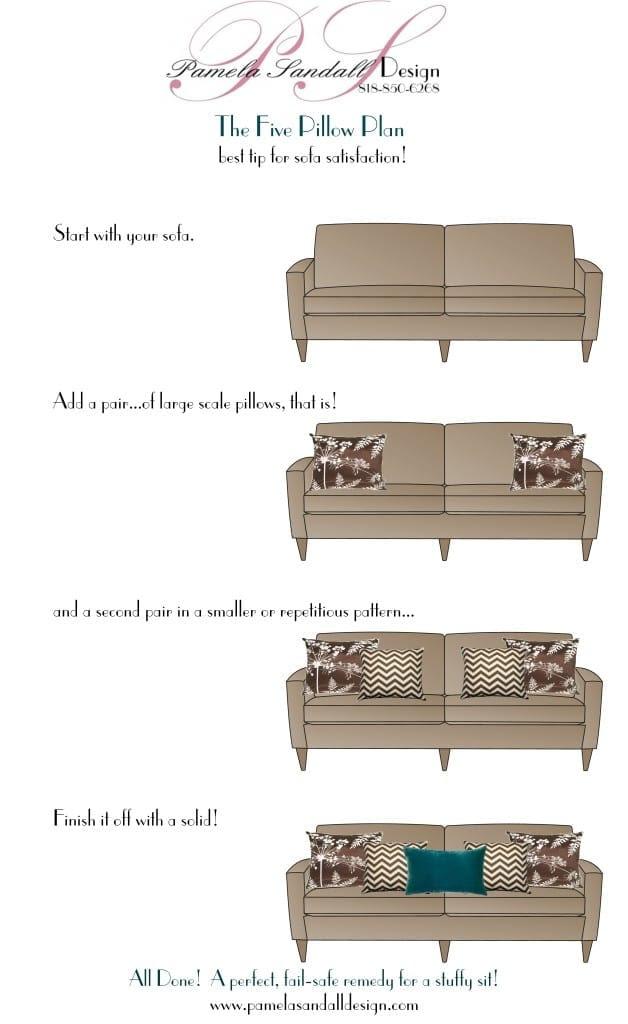 The Five Pillow Plan - Tip for Sofa Satisfaction   Pamela ...
