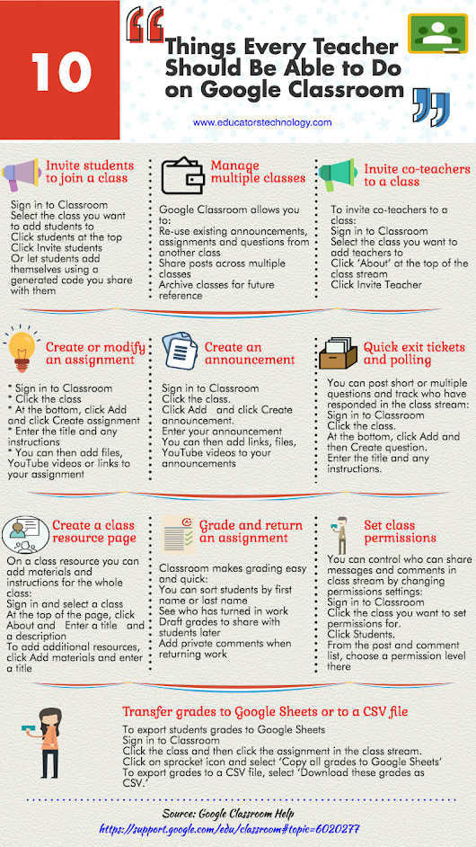 A Handy Infographic Featuring 10 Things Every Teacher Should be Able to Do on Google Classroom ~ Educational Technology and Mobile Learning