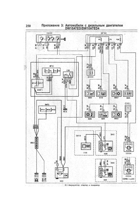 [DIAGRAM] Wiring Diagram Peugeot Bipper FULL Version HD