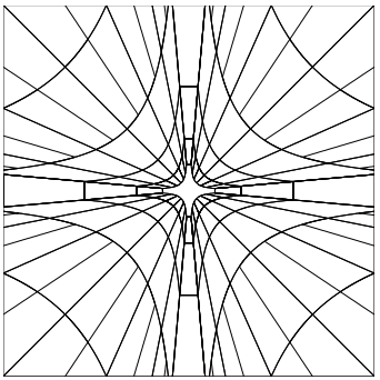 hyperbolet frequency plane