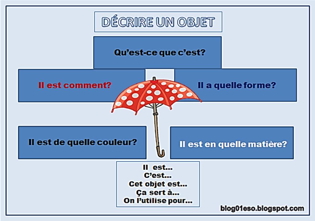 Opisywanie przedmiotów - słownictwo 9 - Francuski przy kawie