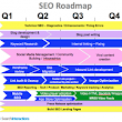 How to Create an SEO Roadmap - SEO Consultant - Shimon Sandler