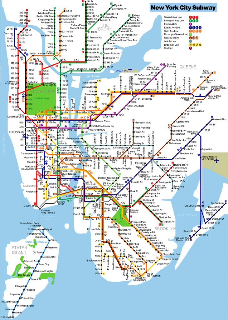 New York Matro