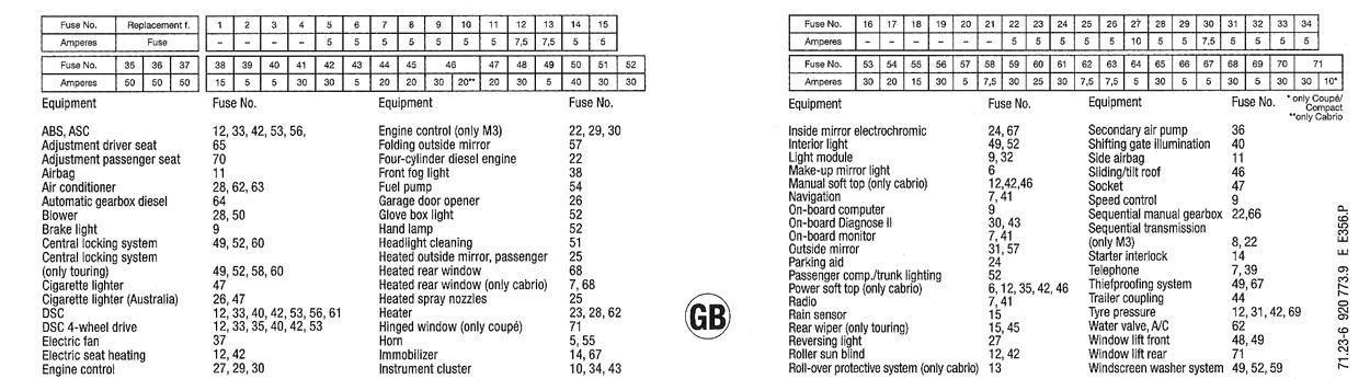 2001 E46 Fuse Box Diagram Wiring Diagram Gown Activity Gown Activity Saleebalocchi It