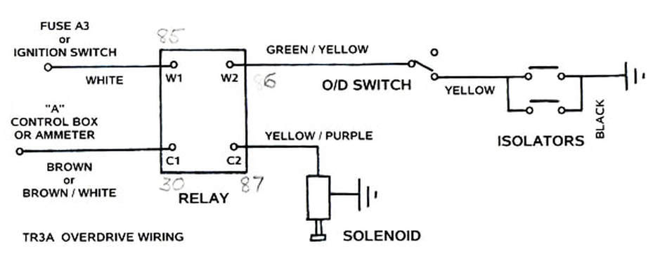 Tr3A Wiring Diagram from lh3.googleusercontent.com