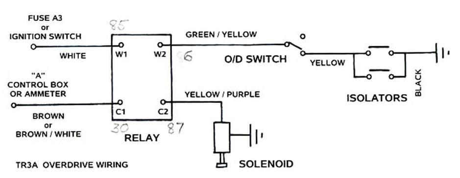 Diagram Wiring Diagrams Triumph Tr3a Full Version Hd Quality Triumph Tr3a Scold One Weblula It
