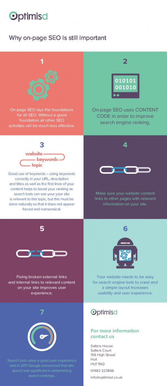 Why On-Page SEO is Still Essential Infographic