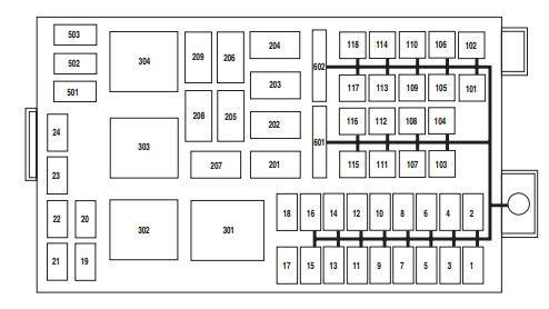Audi A3 1997 Fuse Box Diagram