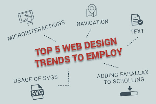 TOP 5 WEB DESIGN TRENDS TO EMPLOY