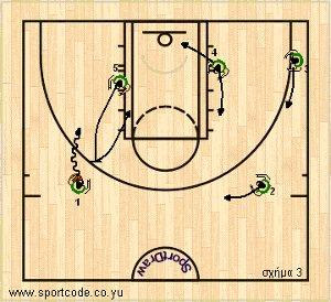 mundobasket_offense_plays_form122_australia_01c