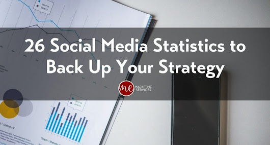 26 Social Media Statistics to Back Up Your Strategy - ME Marketing Services, LLC