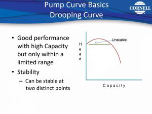 4-pump-curves_page_2
