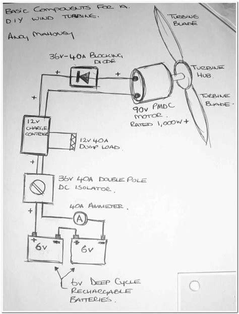 Build-it-yourself wind powered generator schematics