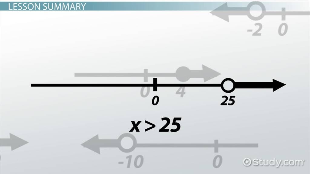 Pert Solving Linear Quadratic Equations Videos Lessons