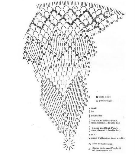 Carpeta140grafico (447x512, 59Kb)