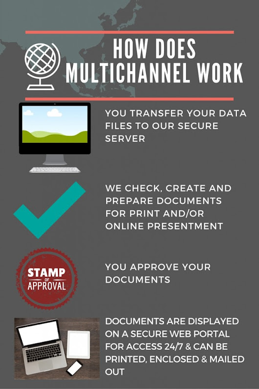 How to make multichannel work and add value to your business?