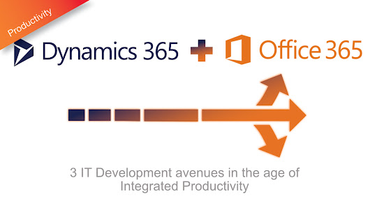 3 IT Development avenues in the age of Integrated Productivity
