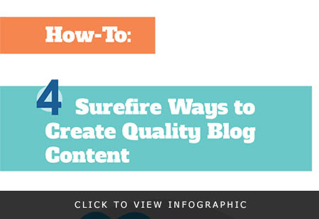 Creating quality blog content | Social Media Marketing | A Work Of Art