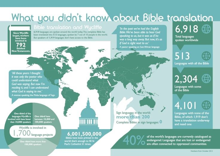 How CVC Is Helping To Translate The Bible Into Heart Language Of An Unreached People Group