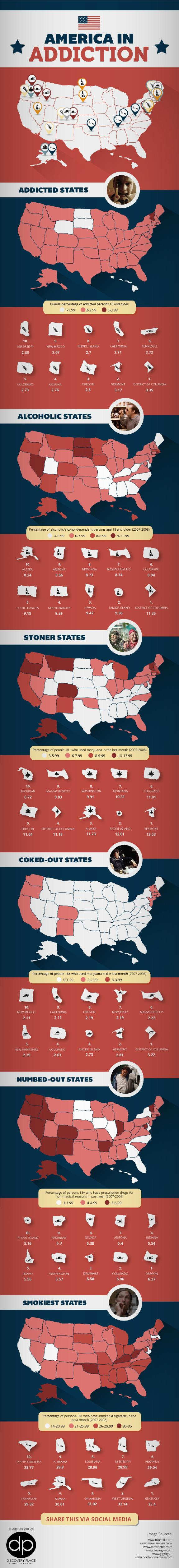 Infographic: America in Addiction